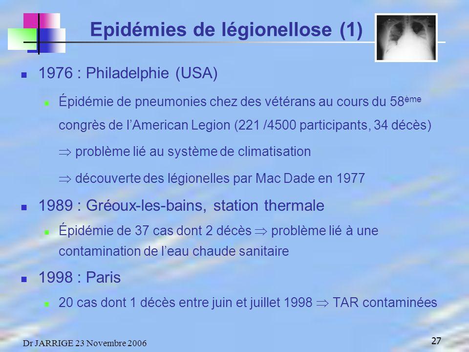 27 Dr JARRIGE 23 Novembre 2006 Epidémies de légionellose (1) 1976 : Philadelphie (USA) Épidémie de pneumonies chez des vétérans au cours du 58 ème congrès de lAmerican Legion (221 /4500 participants, 34 décès) problème lié au système de climatisation découverte des légionelles par Mac Dade en 1977 1989 : Gréoux-les-bains, station thermale Épidémie de 37 cas dont 2 décès problème lié à une contamination de leau chaude sanitaire 1998 : Paris 20 cas dont 1 décès entre juin et juillet 1998 TAR contaminées