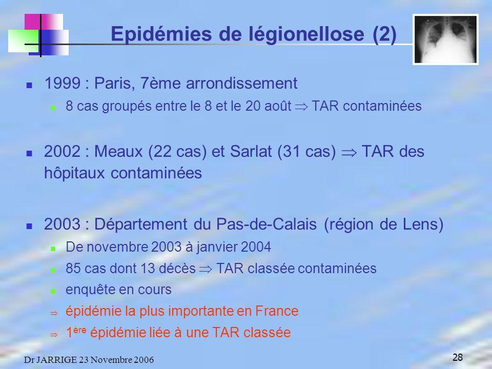 28 Dr JARRIGE 23 Novembre 2006 1999 : Paris, 7ème arrondissement 8 cas groupés entre le 8 et le 20 août TAR contaminées 2002 : Meaux (22 cas) et Sarlat (31 cas) TAR des hôpitaux contaminées 2003 : Département du Pas-de-Calais (région de Lens) De novembre 2003 à janvier 2004 85 cas dont 13 décès TAR classée contaminées enquête en cours épidémie la plus importante en France 1 ère épidémie liée à une TAR classée Epidémies de légionellose (2)
