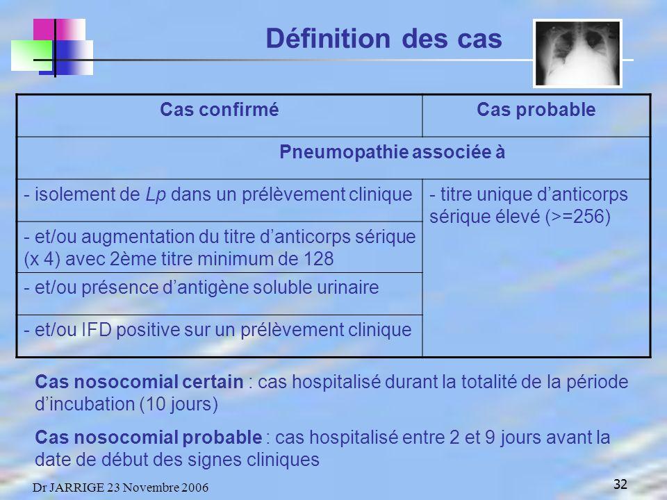 32 Dr JARRIGE 23 Novembre 2006 Définition des cas Cas confirméCas probable Pneumopathie associée à - isolement de Lp dans un prélèvement clinique- titre unique danticorps sérique élevé (>=256) - et/ou augmentation du titre danticorps sérique (x 4) avec 2ème titre minimum de 128 - et/ou présence dantigène soluble urinaire - et/ou IFD positive sur un prélèvement clinique Cas nosocomial certain : cas hospitalisé durant la totalité de la période dincubation (10 jours) Cas nosocomial probable : cas hospitalisé entre 2 et 9 jours avant la date de début des signes cliniques