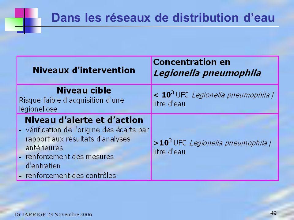 49 Dr JARRIGE 23 Novembre 2006 Dans les réseaux de distribution deau