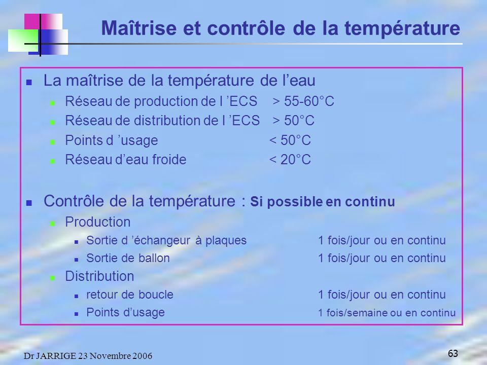 63 Dr JARRIGE 23 Novembre 2006 Maîtrise et contrôle de la température La maîtrise de la température de leau Réseau de production de l ECS > 55-60°C Réseau de distribution de l ECS > 50°C Points d usage < 50°C Réseau deau froide < 20°C Contrôle de la température : Si possible en continu Production Sortie d échangeur à plaques1 fois/jour ou en continu Sortie de ballon1 fois/jour ou en continu Distribution retour de boucle1 fois/jour ou en continu Points dusage 1 fois/semaine ou en continu