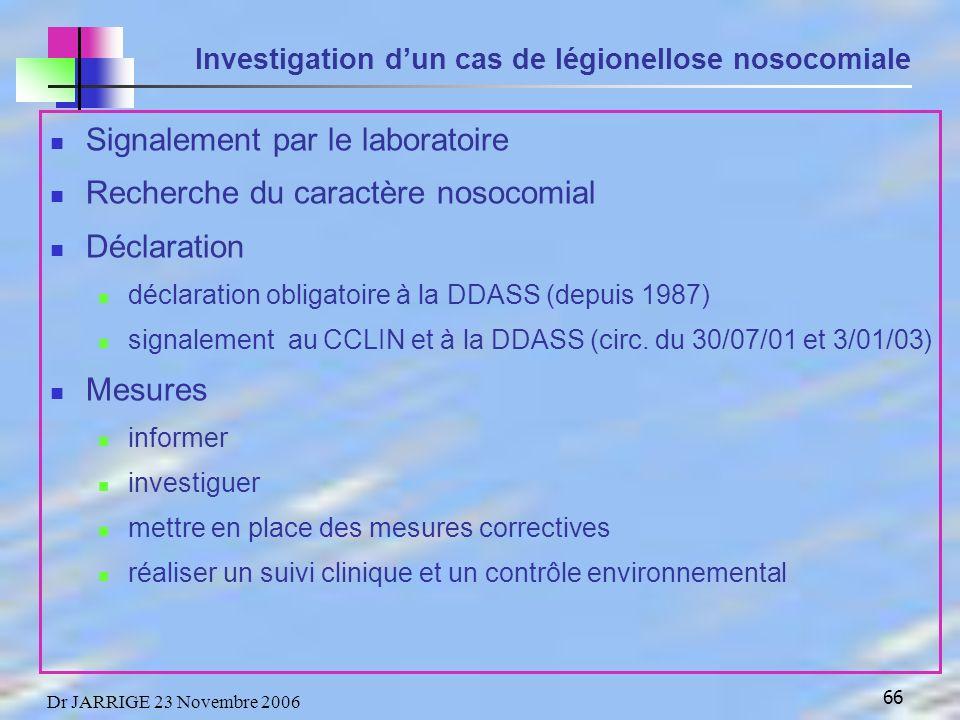 66 Dr JARRIGE 23 Novembre 2006 Investigation dun cas de légionellose nosocomiale Signalement par le laboratoire Recherche du caractère nosocomial Déclaration déclaration obligatoire à la DDASS (depuis 1987) signalement au CCLIN et à la DDASS (circ.