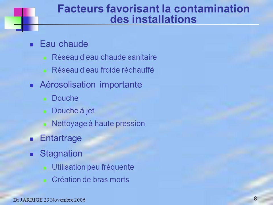 39 Dr JARRIGE 23 Novembre 2006 Légionellose: Infection dorigine exogène Exogène: versant le plus évitable Contrairement aux infections dorigine endogène (infections liées aux portes dentrée).
