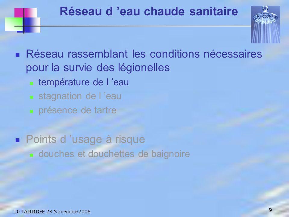 9 Dr JARRIGE 23 Novembre 2006 Réseau d eau chaude sanitaire Réseau rassemblant les conditions nécessaires pour la survie des légionelles température de l eau stagnation de l eau présence de tartre Points d usage à risque douches et douchettes de baignoire