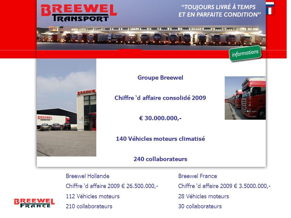 Groupe Breewel Chiffre d affaire consolidé 2009 30.000.000,- 140 Véhicles moteurs climatisé 240 collaborateurs Breewel Hollande Chiffre d affaire 2009