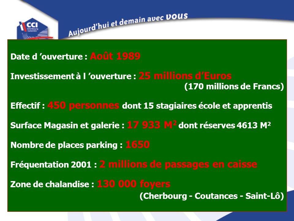Date d ouverture : Août 1989 Investissement à l ouverture : 25 millions dEuros (170 millions de Francs) Effectif : 450 personnes dont 15 stagiaires éc
