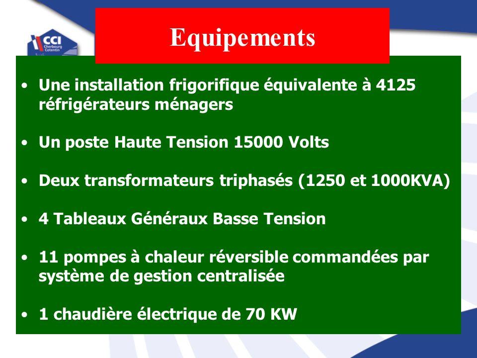 Une installation frigorifique équivalente à 4125 réfrigérateurs ménagers Un poste Haute Tension 15000 Volts Deux transformateurs triphasés (1250 et 10