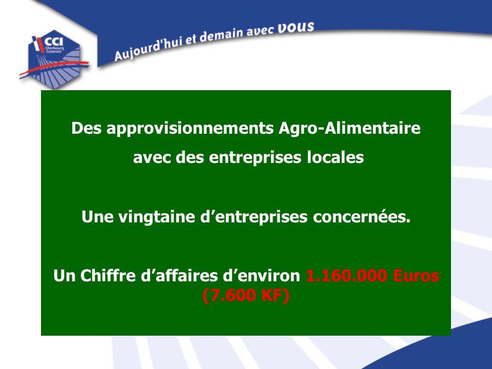 Des approvisionnements Agro-Alimentaire avec des entreprises locales Une vingtaine dentreprises concernées. Un Chiffre daffaires denviron 1.160.000 Eu