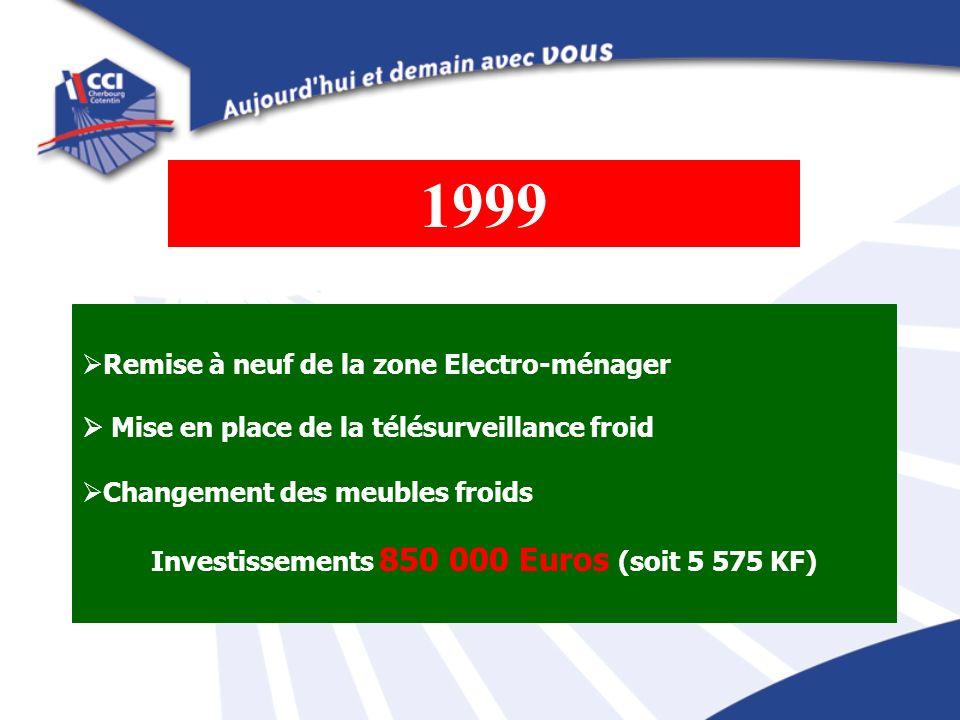 1999 Remise à neuf de la zone Electro-ménager Mise en place de la télésurveillance froid Changement des meubles froids Investissements 850 000 Euros (