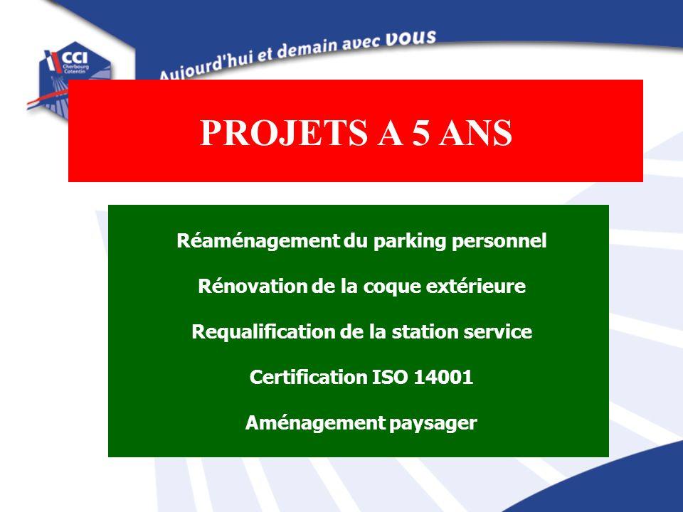 PROJETS A 5 ANS Réaménagement du parking personnel Rénovation de la coque extérieure Requalification de la station service Certification ISO 14001 Amé
