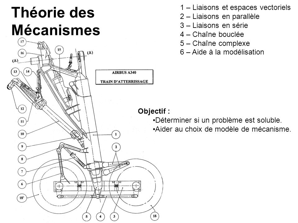 Théorie des Mécanismes 1 – Liaisons et espaces vectoriels 2 – Liaisons en parallèle 3 – Liaisons en série 4 – Chaîne bouclée 5 – Chaîne complexe 6 – A
