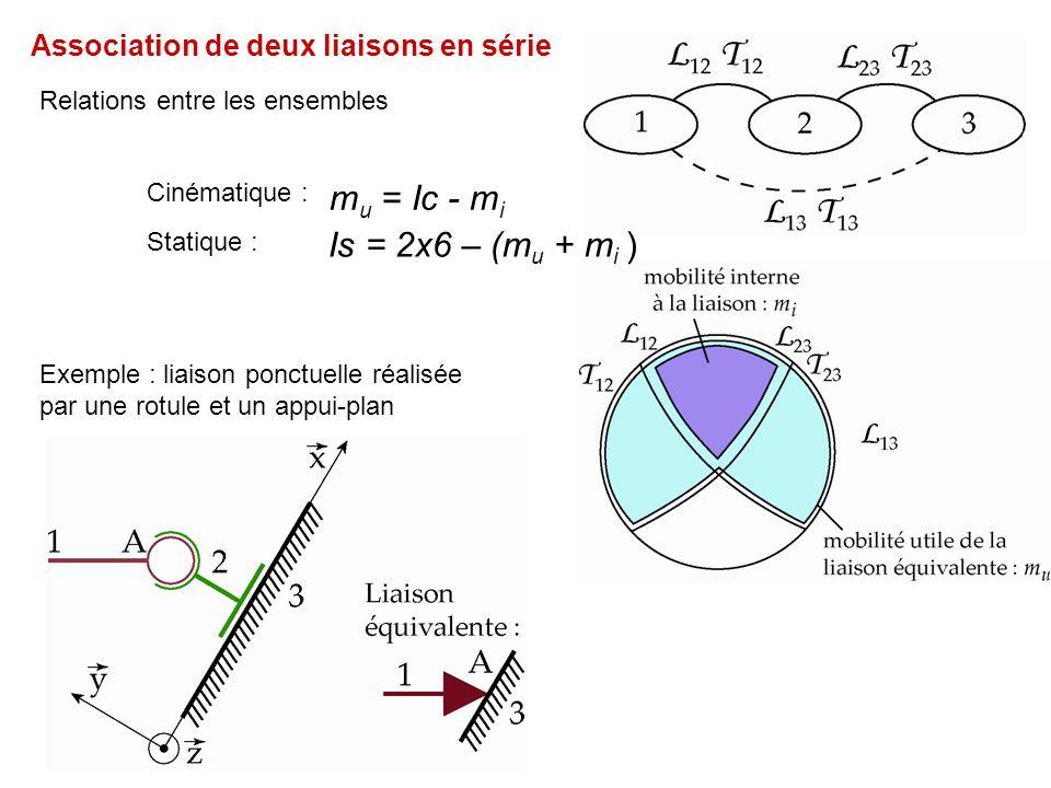 Association de deux liaisons en série Relations entre les ensembles m u = Ic - m i Exemple : liaison ponctuelle réalisée par une rotule et un appui-plan Statique : Cinématique : Is = 2x6 – (m u + m i )