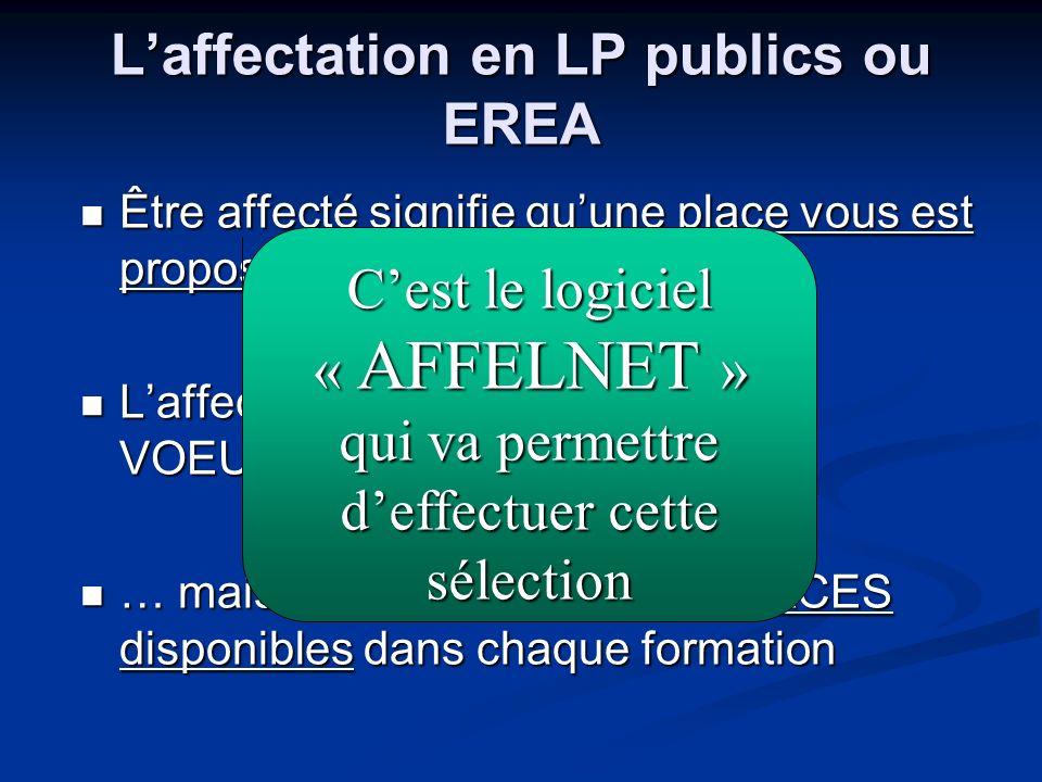 Laffectation en LP publics ou EREA Être affecté signifie quune place vous est proposée dans un établissement Être affecté signifie quune place vous es