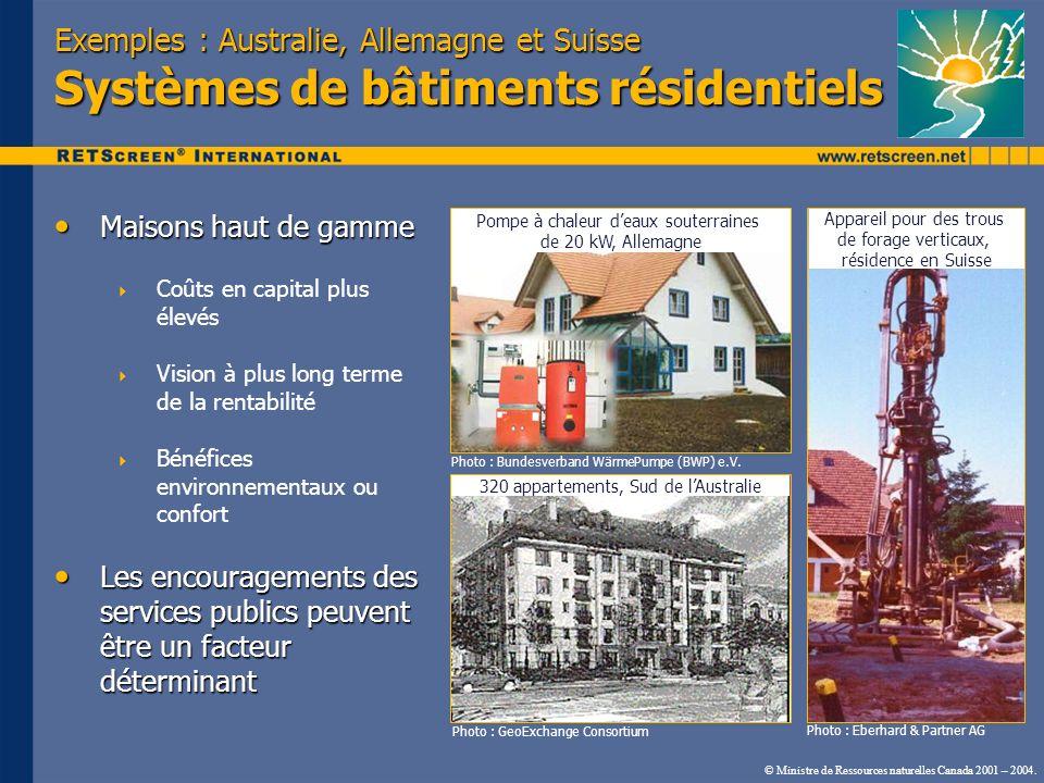 © Ministre de Ressources naturelles Canada 2001 – 2004. Exemples : Australie, Allemagne et Suisse Systèmes de bâtiments résidentiels Maisons haut de g