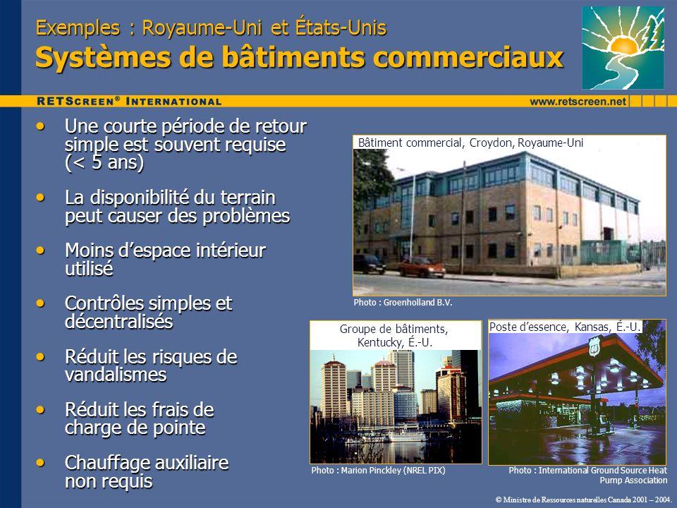 © Ministre de Ressources naturelles Canada 2001 – 2004. Exemples : Royaume-Uni et États-Unis Systèmes de bâtiments commerciaux Une courte période de r