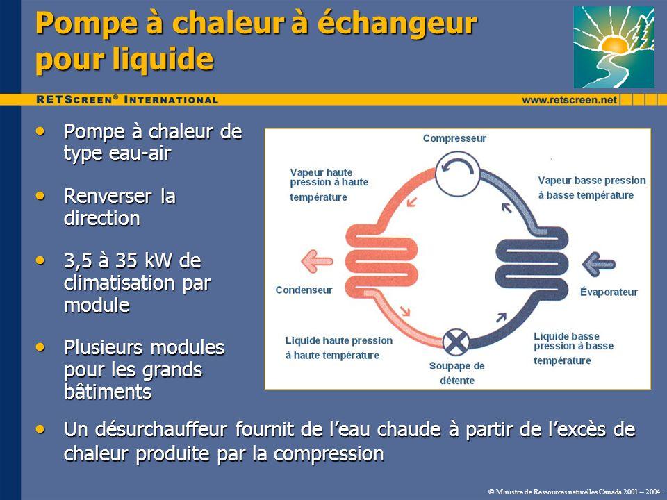 © Ministre de Ressources naturelles Canada 2001 – 2004. Pompe à chaleur à échangeur pour liquide Pompe à chaleur de type eau-air Pompe à chaleur de ty
