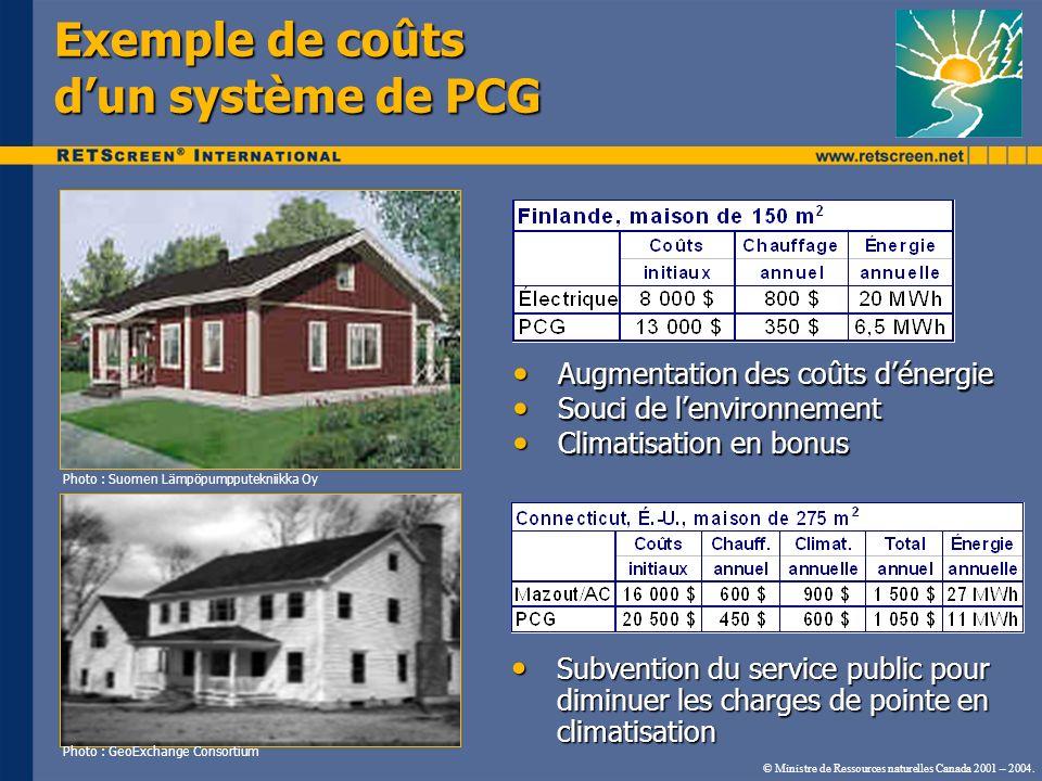 © Ministre de Ressources naturelles Canada 2001 – 2004. Exemple de coûts dun système de PCG Subvention du service public pour diminuer les charges de