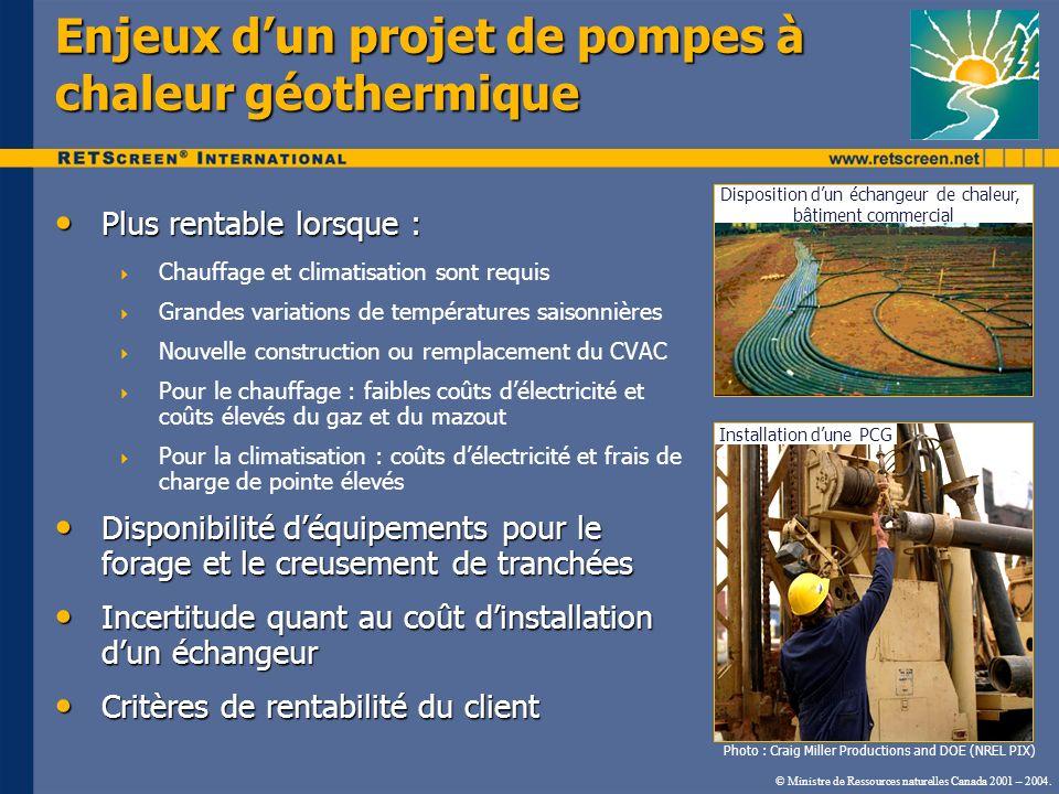 © Ministre de Ressources naturelles Canada 2001 – 2004. Enjeux dun projet de pompes à chaleur géothermique Plus rentable lorsque : Plus rentable lorsq
