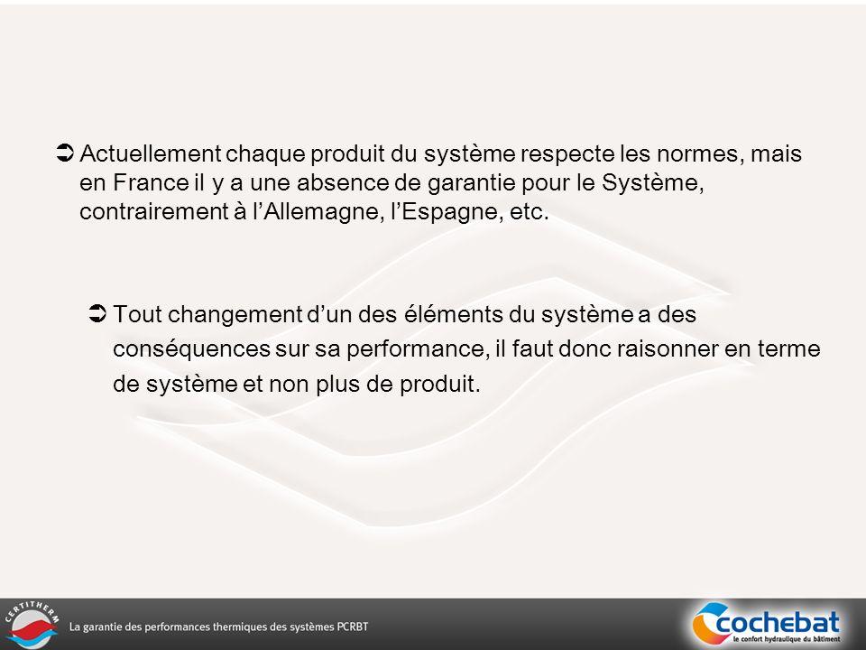 Actuellement chaque produit du système respecte les normes, mais en France il y a une absence de garantie pour le Système, contrairement à lAllemagne, lEspagne, etc.