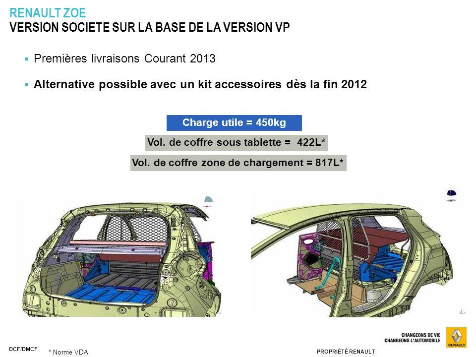 PROPRIÉTÉ RENAULT DCF/DMCF Premières livraisons Courant 2013 Alternative possible avec un kit accessoires dès la fin 2012 RENAULT ZOE VERSION SOCIETE