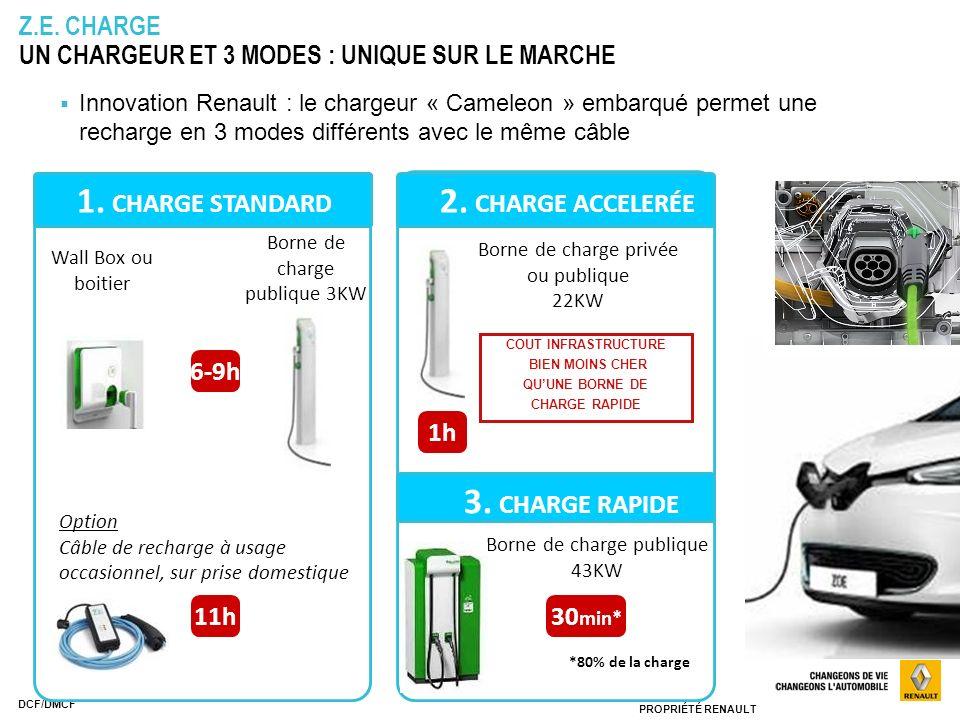 PROPRIÉTÉ RENAULT DCF/DMCF Innovation Renault : le chargeur « Cameleon » embarqué permet une recharge en 3 modes différents avec le même câble Option
