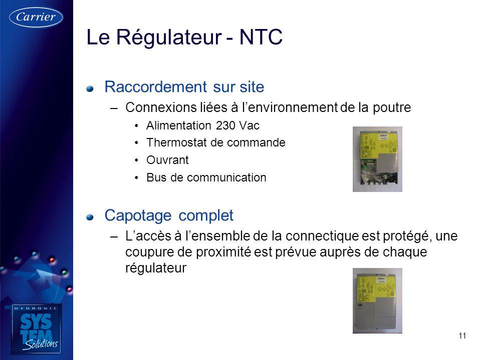11 Raccordement sur site –Connexions liées à lenvironnement de la poutre Alimentation 230 Vac Thermostat de commande Ouvrant Bus de communication Capo