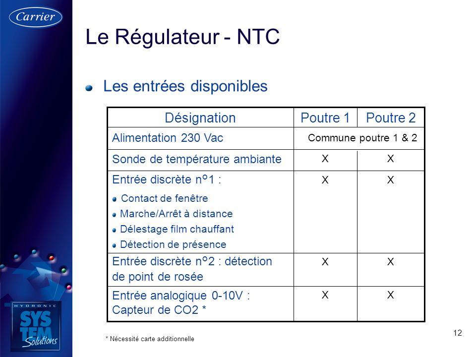 12 Le Régulateur - NTC Les entrées disponibles XX Entrée discrète n°2 : détection de point de rosée XX Entrée discrète n°1 : Contact de fenêtre Marche