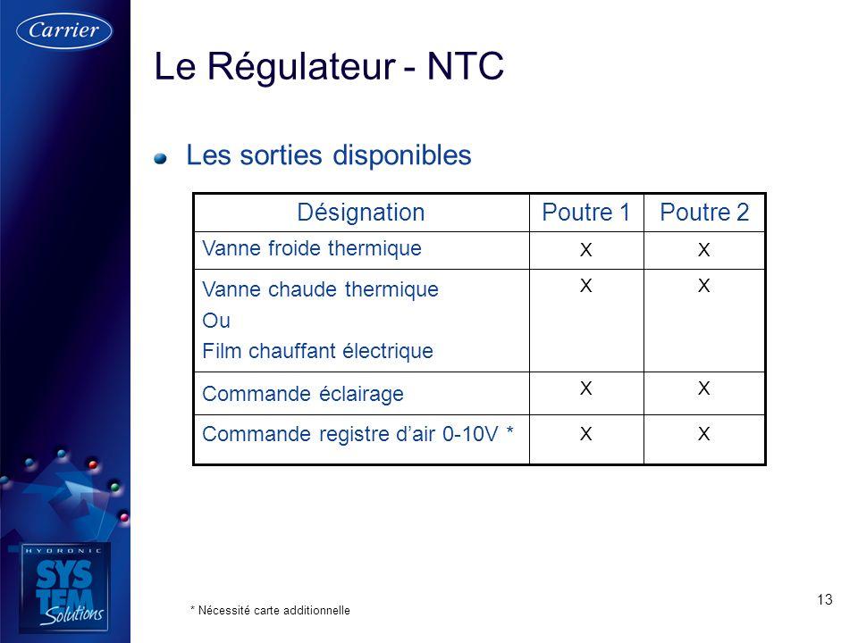 13 Le Régulateur - NTC Les sorties disponibles XX Commande éclairage Vanne chaude thermique Ou Film chauffant électrique XX Vanne froide thermique Pou