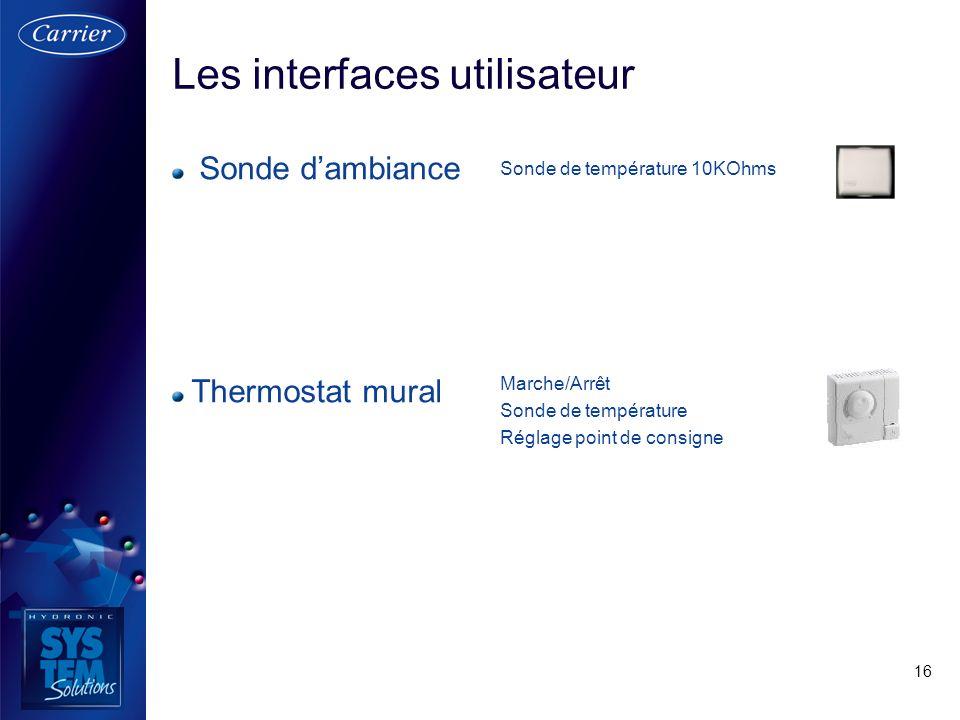 16 Les interfaces utilisateur Sonde dambiance Thermostat mural Sonde de température 10KOhms Marche/Arrêt Sonde de température Réglage point de consign