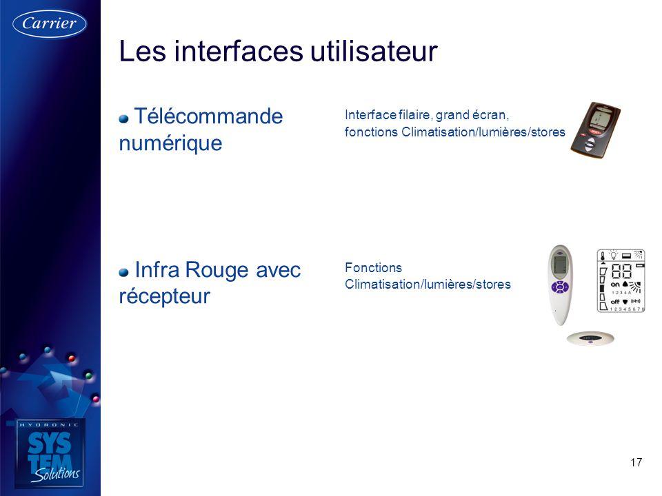 17 Les interfaces utilisateur Télécommande numérique Infra Rouge avec récepteur Interface filaire, grand écran, fonctions Climatisation/lumières/store