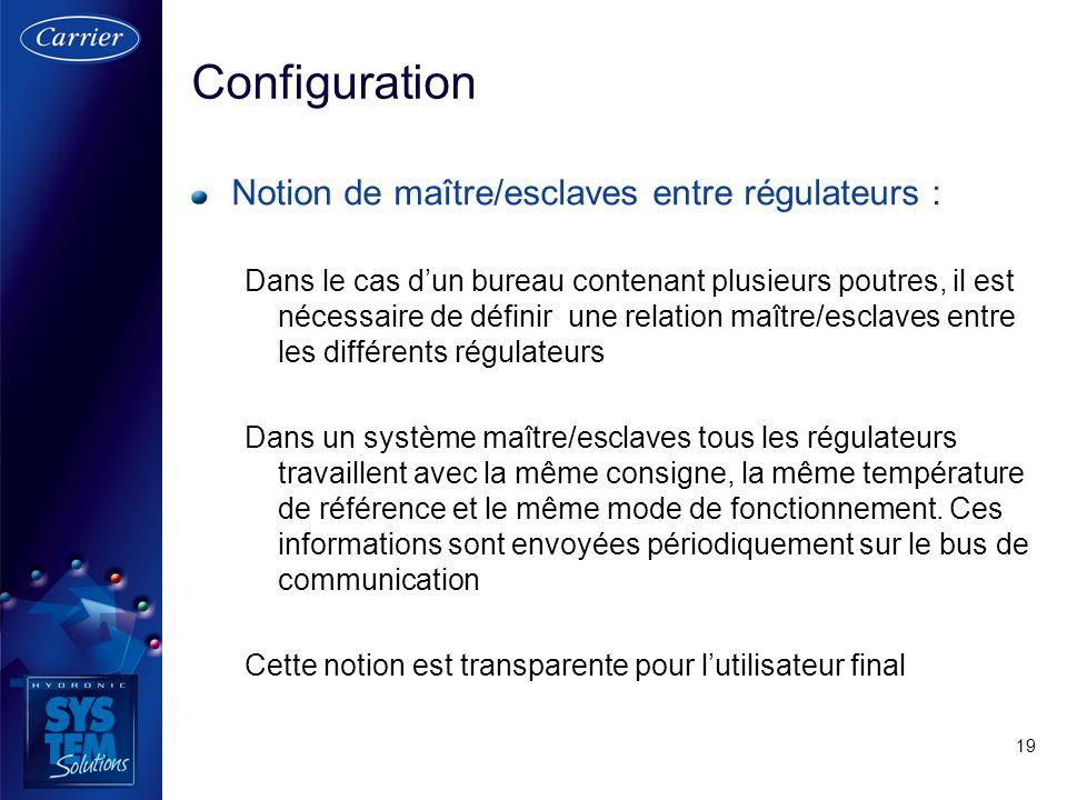 19 Configuration Notion de maître/esclaves entre régulateurs : Dans le cas dun bureau contenant plusieurs poutres, il est nécessaire de définir une re