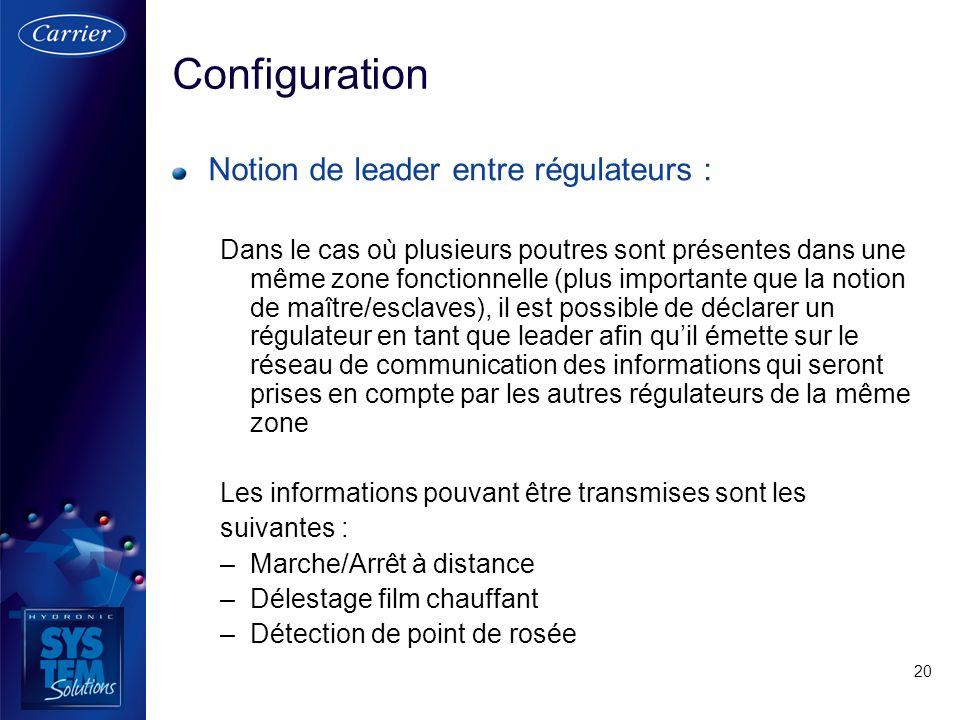 20 Configuration Notion de leader entre régulateurs : Dans le cas où plusieurs poutres sont présentes dans une même zone fonctionnelle (plus important