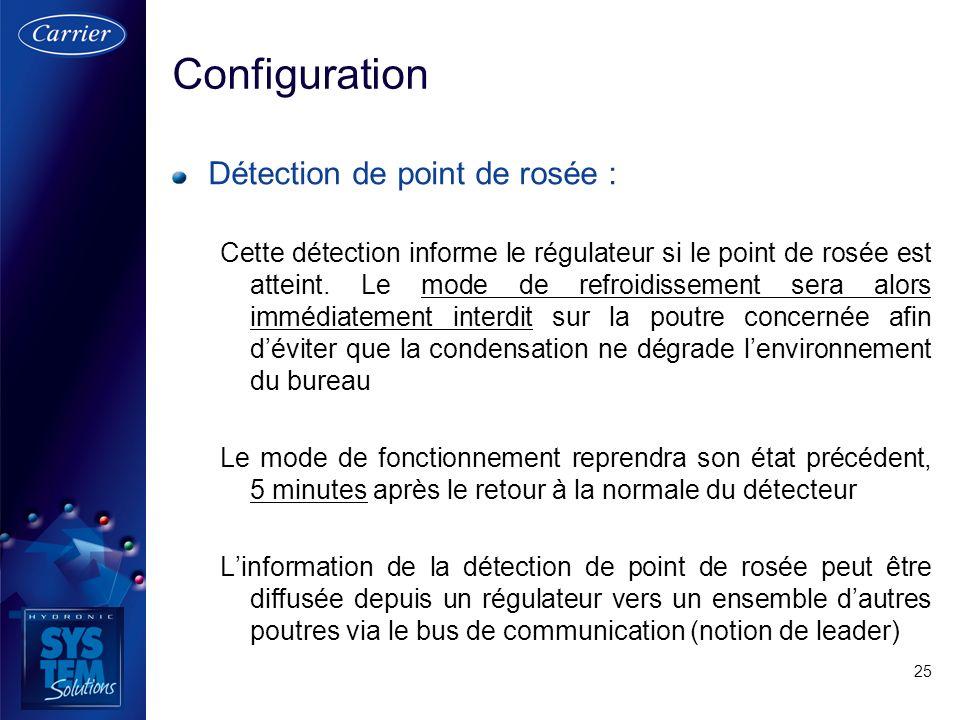 25 Détection de point de rosée : Cette détection informe le régulateur si le point de rosée est atteint. Le mode de refroidissement sera alors immédia