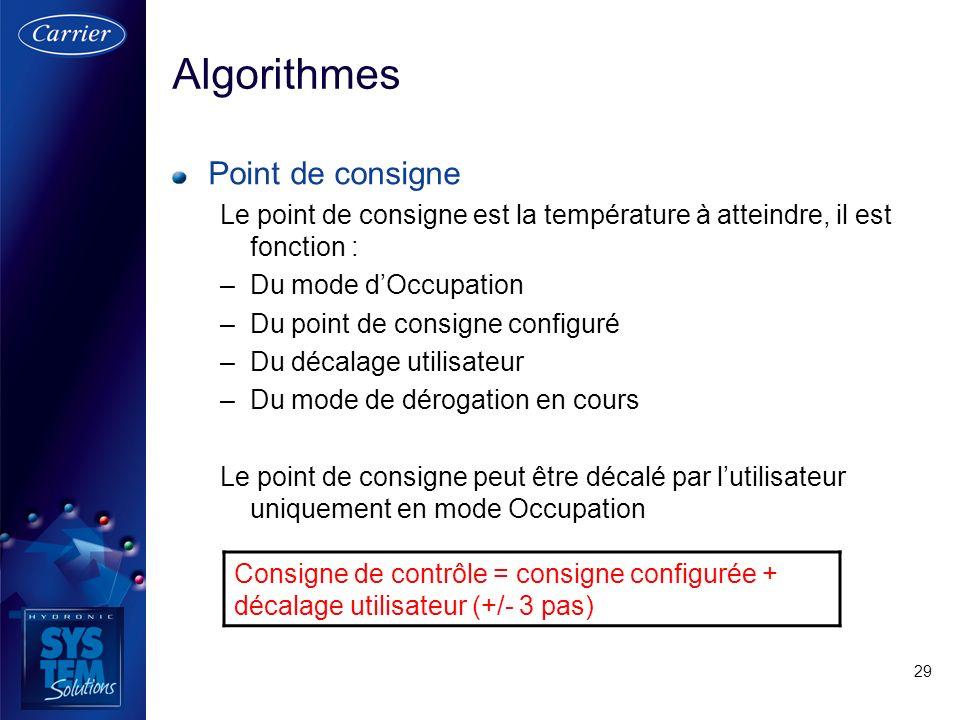 29 Algorithmes Point de consigne Le point de consigne est la température à atteindre, il est fonction : –Du mode dOccupation –Du point de consigne con
