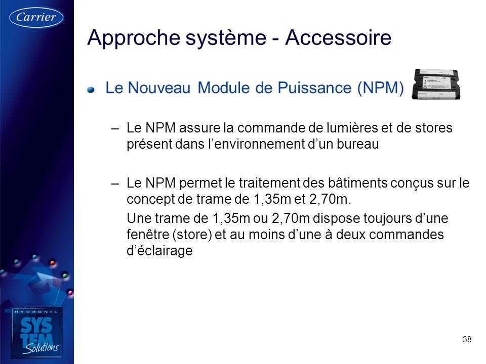38 Le Nouveau Module de Puissance (NPM) –Le NPM assure la commande de lumières et de stores présent dans lenvironnement dun bureau –Le NPM permet le t