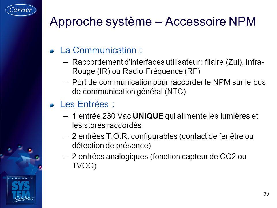 39 La Communication : –Raccordement dinterfaces utilisateur : filaire (Zui), Infra- Rouge (IR) ou Radio-Fréquence (RF) –Port de communication pour rac