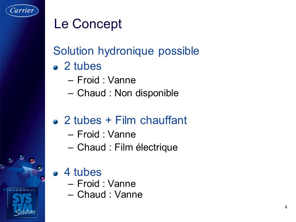 4 Solution hydronique possible 2 tubes –Froid : Vanne –Chaud : Non disponible 2 tubes + Film chauffant –Froid : Vanne –Chaud : Film électrique 4 tubes