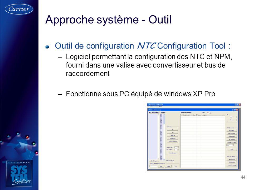 44 Outil de configuration NTC Configuration Tool : –Logiciel permettant la configuration des NTC et NPM, fourni dans une valise avec convertisseur et