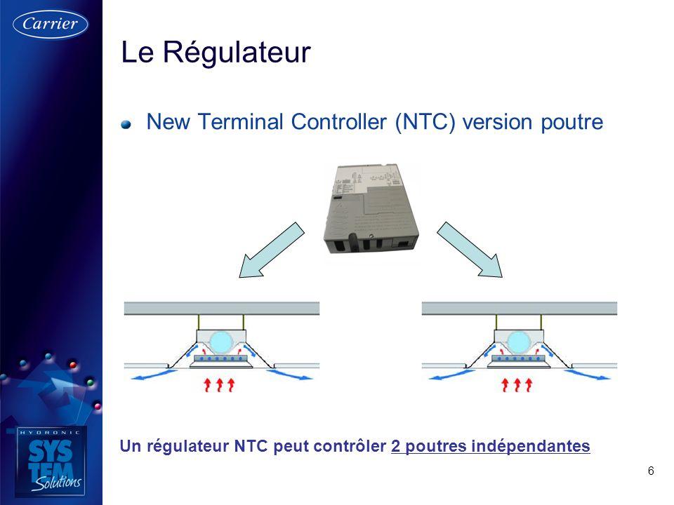7 Le Régulateur - NTC Deux unités fonctionnelles logiciel dans un même hardware Le régulateur traite les 2 poutres Indépendamment lune de lautre.
