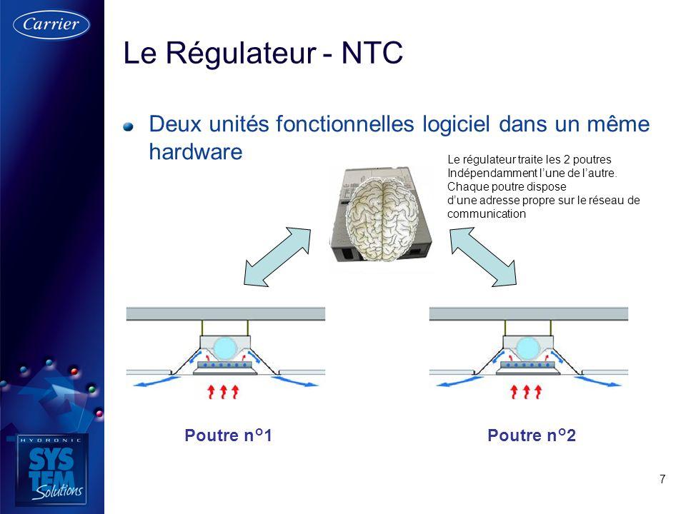 7 Le Régulateur - NTC Deux unités fonctionnelles logiciel dans un même hardware Le régulateur traite les 2 poutres Indépendamment lune de lautre. Chaq