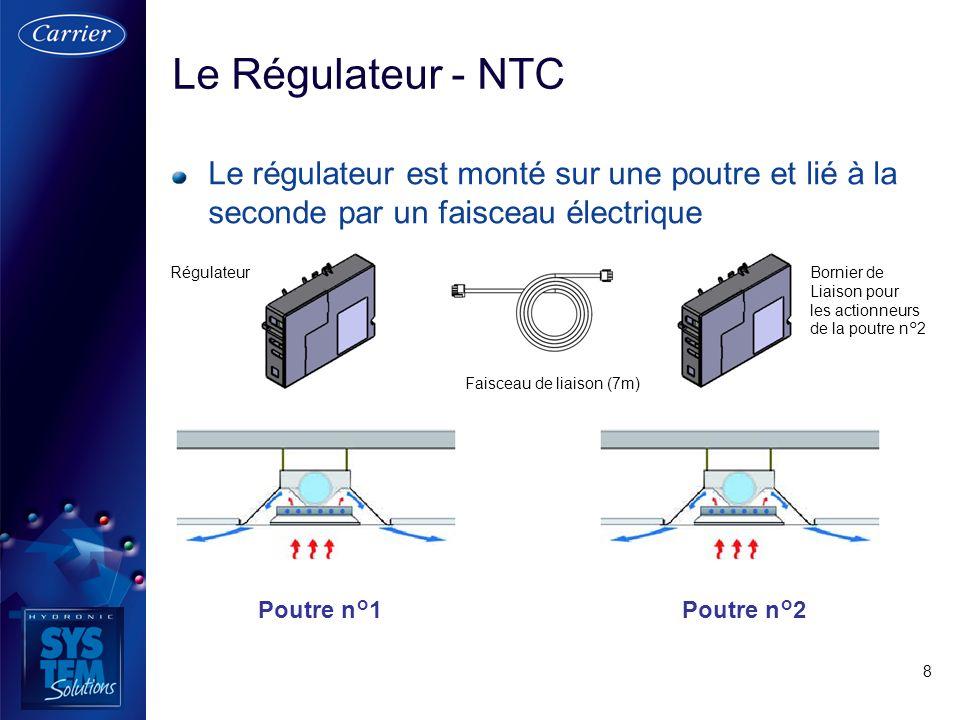8 Le Régulateur - NTC Le régulateur est monté sur une poutre et lié à la seconde par un faisceau électrique Poutre n°1Poutre n°2 Faisceau de liaison (