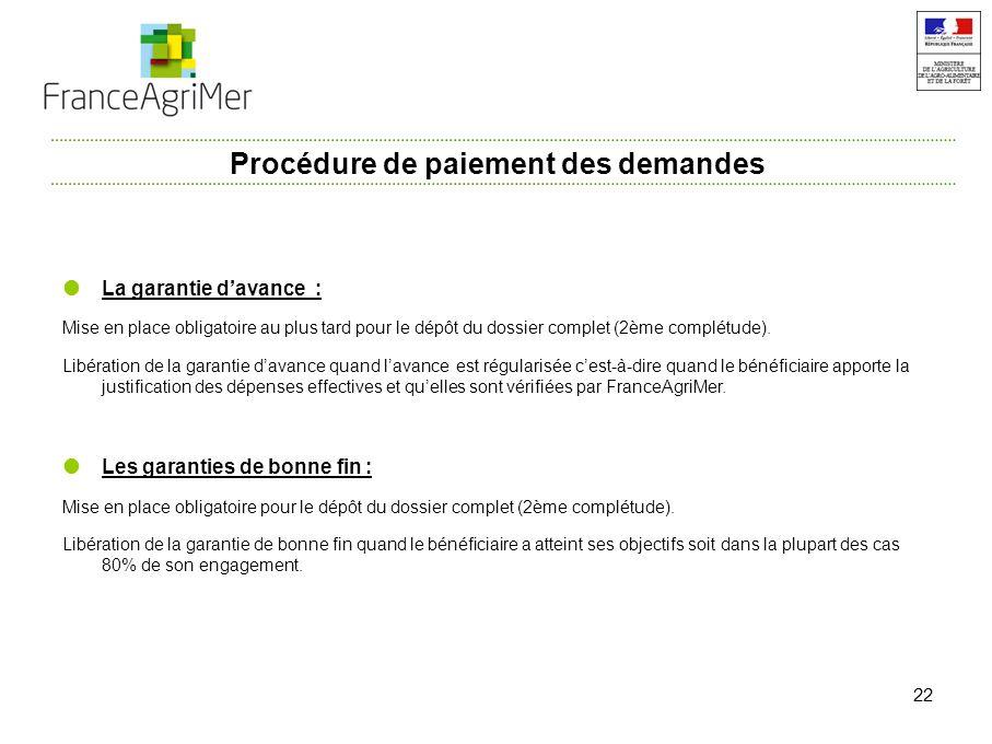 22 La garantie davance : Mise en place obligatoire au plus tard pour le dépôt du dossier complet (2ème complétude).