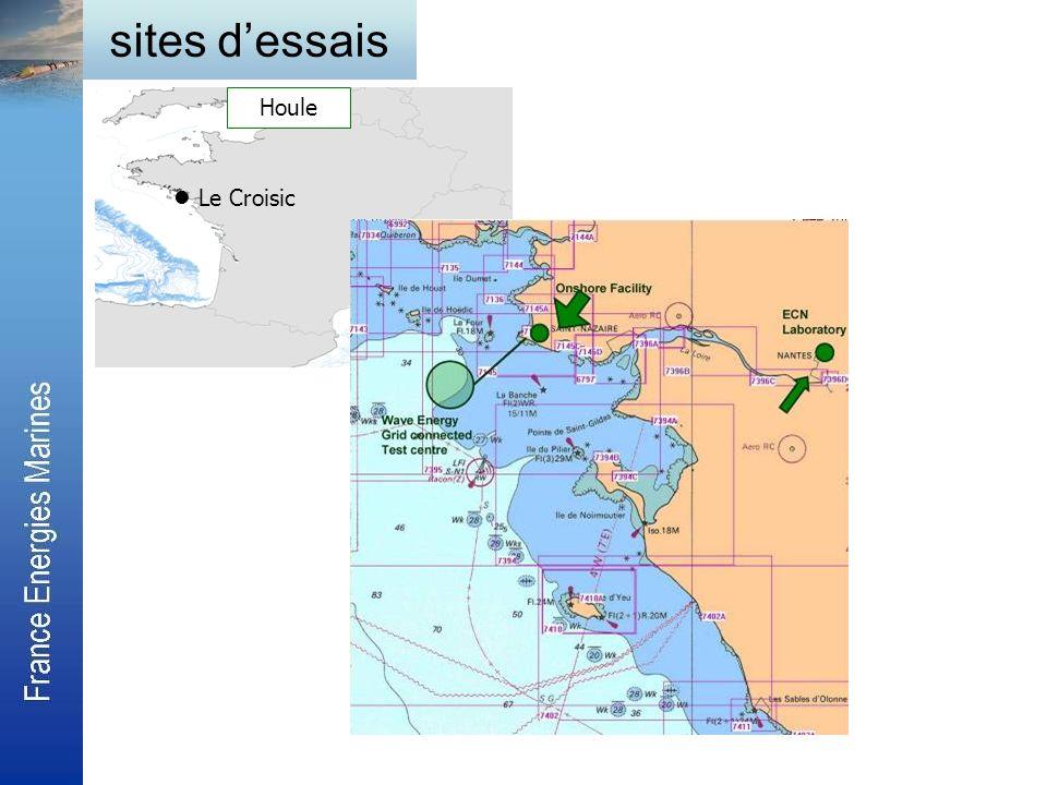 Houle Le Croisic Ecole Centrale de Nantes SEM-REV test site project sites dessais