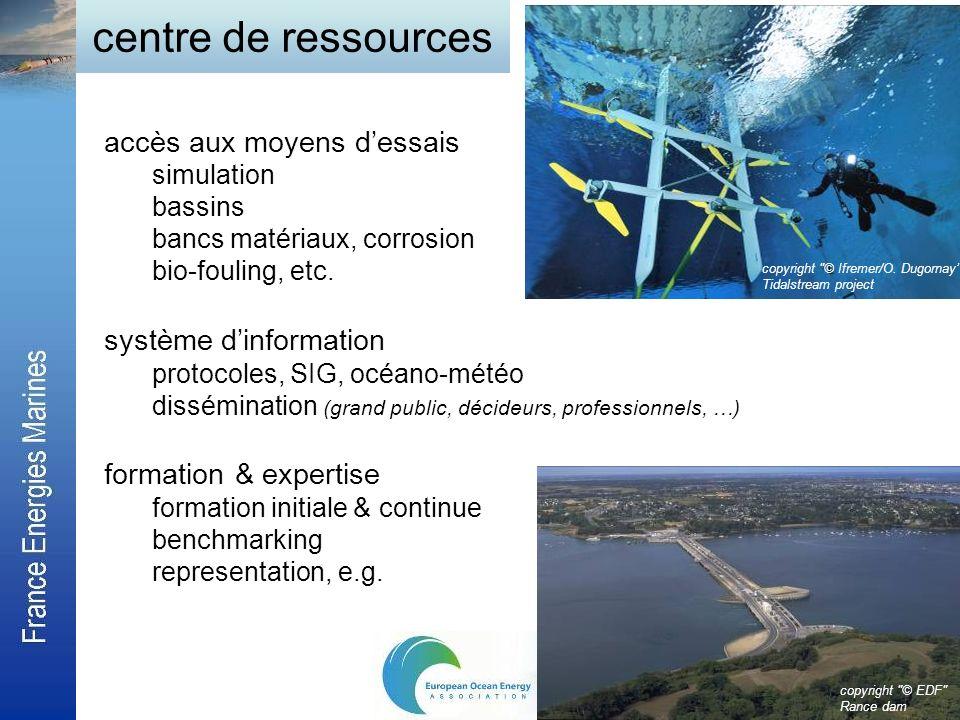 accès aux moyens dessais simulation bassins bancs matériaux, corrosion bio-fouling, etc. système dinformation protocoles, SIG, océano-météo disséminat