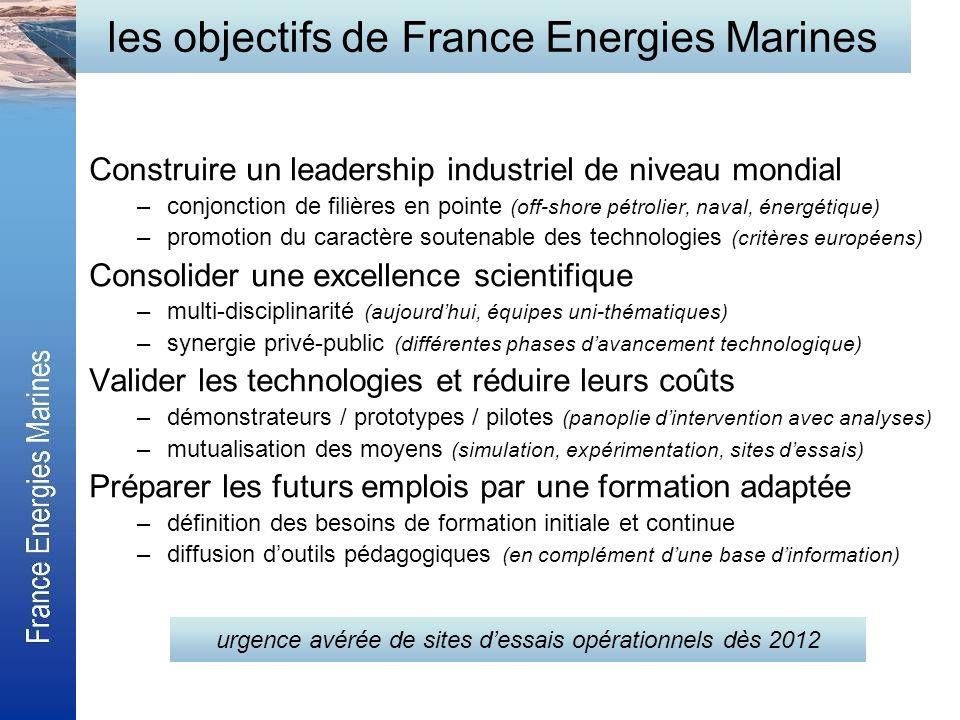 Construire un leadership industriel de niveau mondial –conjonction de filières en pointe (off-shore pétrolier, naval, énergétique) –promotion du carac