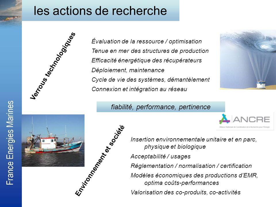 les actions de recherche Insertion environnementale unitaire et en parc, physique et biologique Acceptabilité / usages Réglementation / normalisation