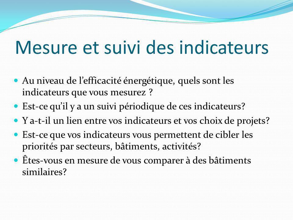 Mesure et suivi des indicateurs Au niveau de lefficacité énergétique, quels sont les indicateurs que vous mesurez .