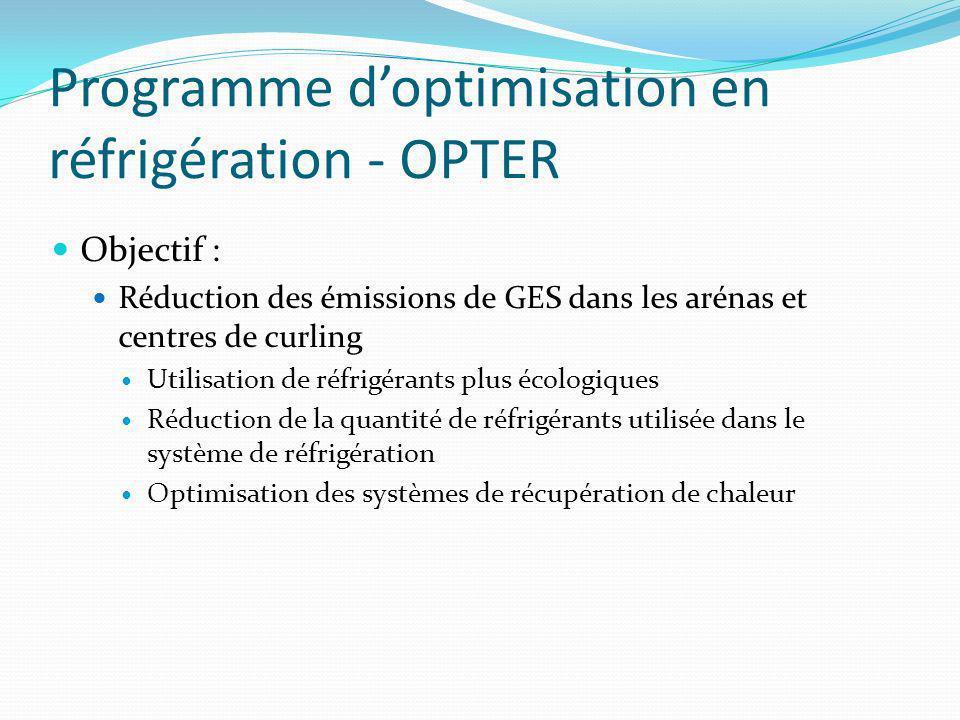Programme doptimisation en réfrigération - OPTER Objectif : Réduction des émissions de GES dans les arénas et centres de curling Utilisation de réfrigérants plus écologiques Réduction de la quantité de réfrigérants utilisée dans le système de réfrigération Optimisation des systèmes de récupération de chaleur