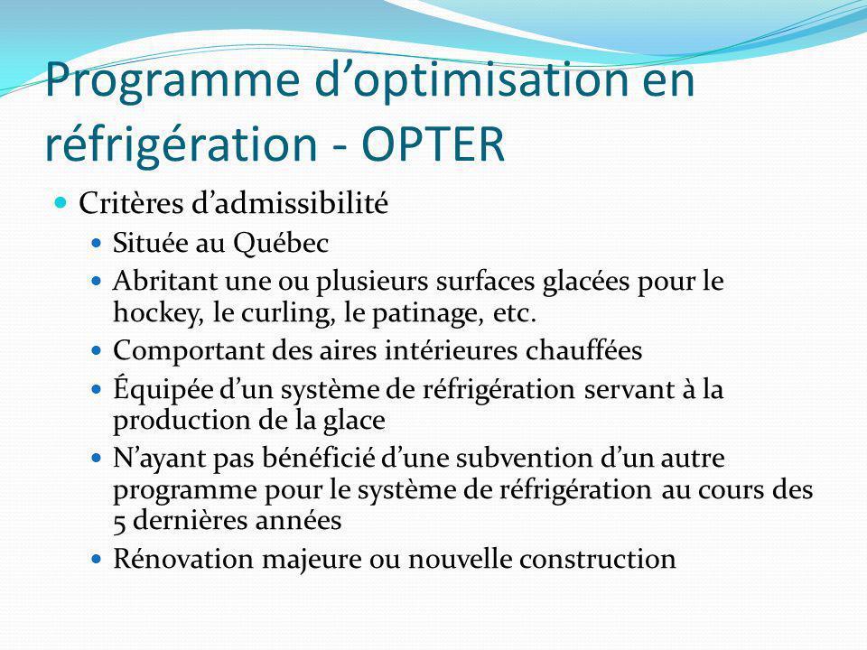 Programme doptimisation en réfrigération - OPTER Critères dadmissibilité Située au Québec Abritant une ou plusieurs surfaces glacées pour le hockey, le curling, le patinage, etc.