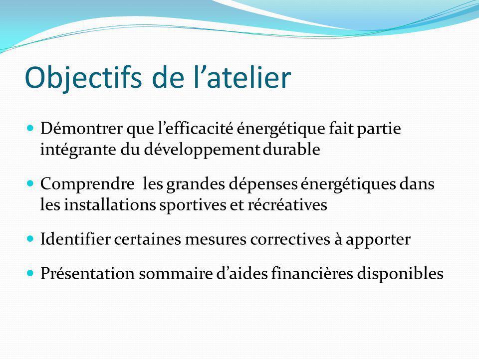 Objectifs de latelier Démontrer que lefficacité énergétique fait partie intégrante du développement durable Comprendre les grandes dépenses énergétiques dans les installations sportives et récréatives Identifier certaines mesures correctives à apporter Présentation sommaire daides financières disponibles